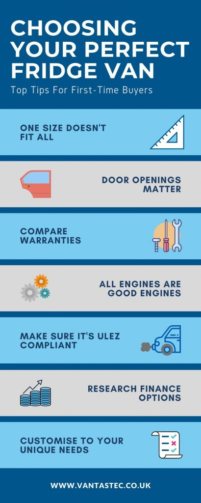 Refrigerated Van Guide Infographic