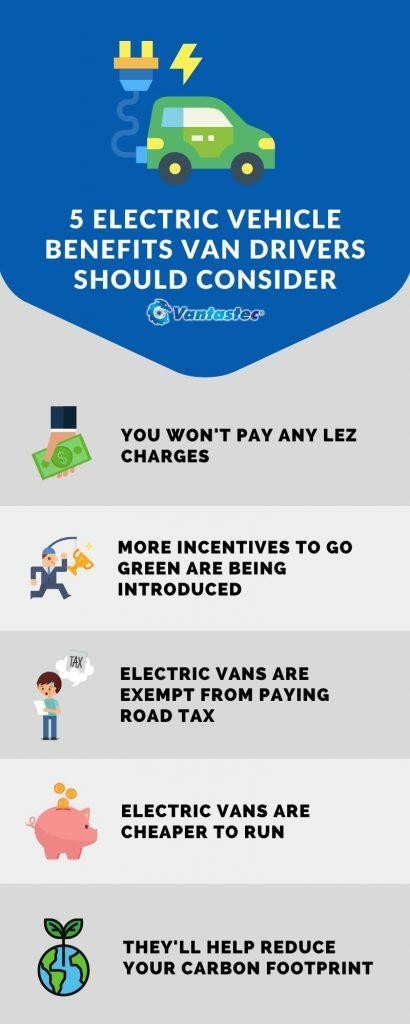 5 Electric Vehicle Benefits Van Drivers Should Consider